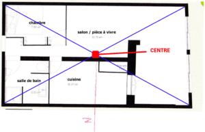 plan feng shui centre maison