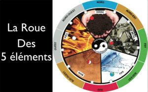 roue cinq elements feng shui